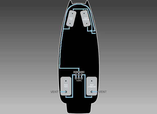 W141/ 2013 MASTERCRAF X-10 FAT SACS (4 SACS) FATSAC 2018